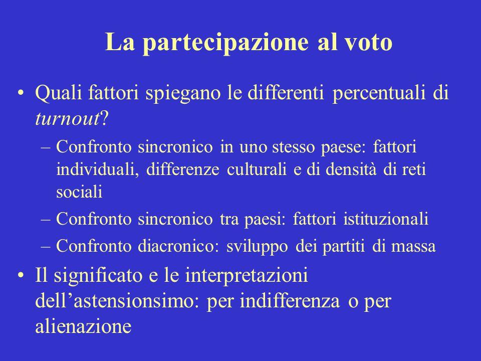 La partecipazione al voto Quali fattori spiegano le differenti percentuali di turnout? –Confronto sincronico in uno stesso paese: fattori individuali,