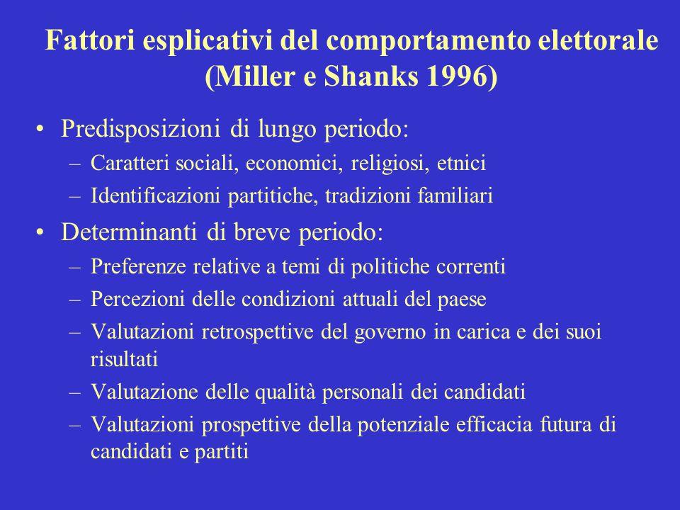 Fattori esplicativi del comportamento elettorale (Miller e Shanks 1996) Predisposizioni di lungo periodo: –Caratteri sociali, economici, religiosi, et