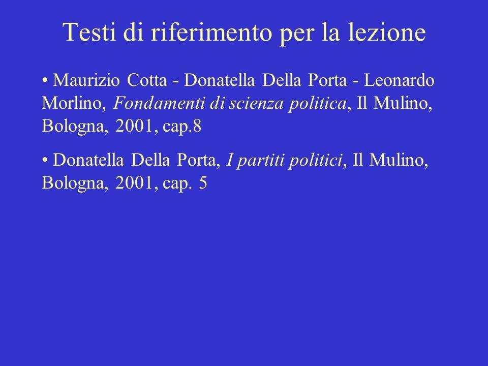 Testi di riferimento per la lezione Maurizio Cotta - Donatella Della Porta - Leonardo Morlino, Fondamenti di scienza politica, Il Mulino, Bologna, 200