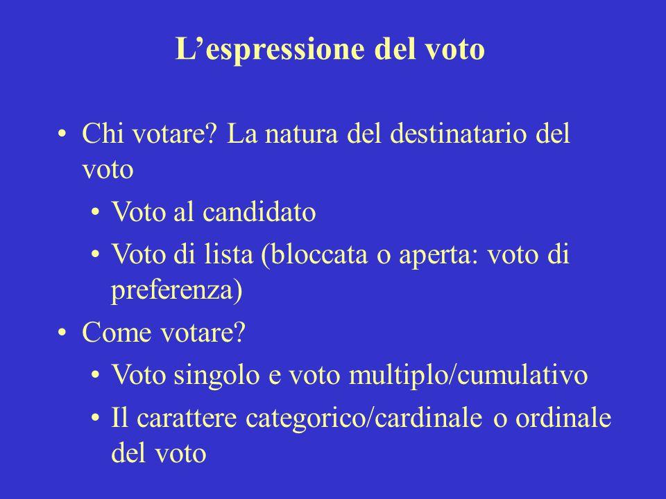 L'espressione del voto Chi votare? La natura del destinatario del voto Voto al candidato Voto di lista (bloccata o aperta: voto di preferenza) Come vo