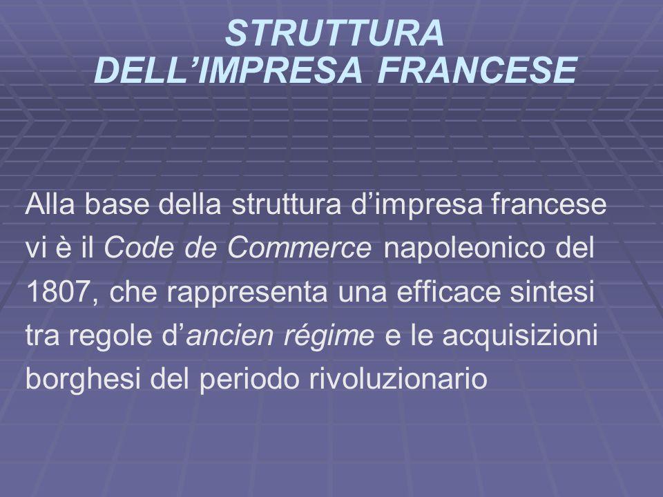 STRUTTURA DELL'IMPRESA FRANCESE Alla base della struttura d'impresa francese vi è il Code de Commerce napoleonico del 1807, che rappresenta una efficace sintesi tra regole d'ancien régime e le acquisizioni borghesi del periodo rivoluzionario