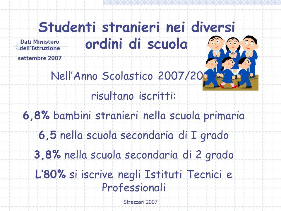 Strazzari 2007 Studenti stranieri nei diversi ordini di scuola Nell'Anno Scolastico 2007/2008 risultano iscritti: 6,8% bambini stranieri nella scuola