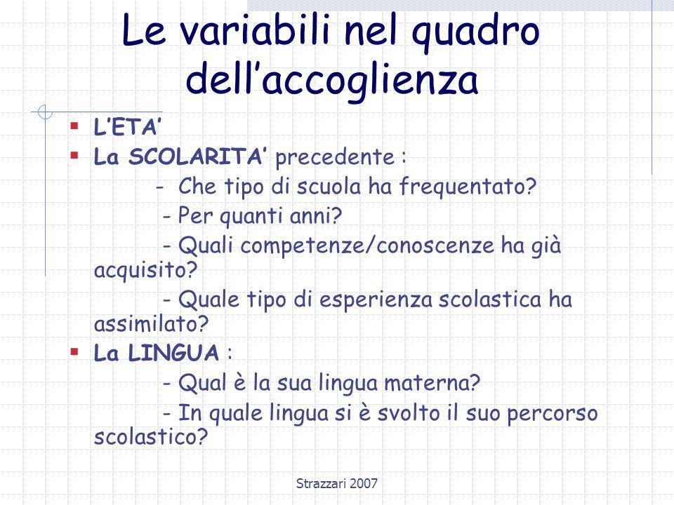 Strazzari 2007 Le variabili nel quadro dell'accoglienza  L'ETA'  La SCOLARITA' precedente : - Che tipo di scuola ha frequentato? - Per quanti anni?