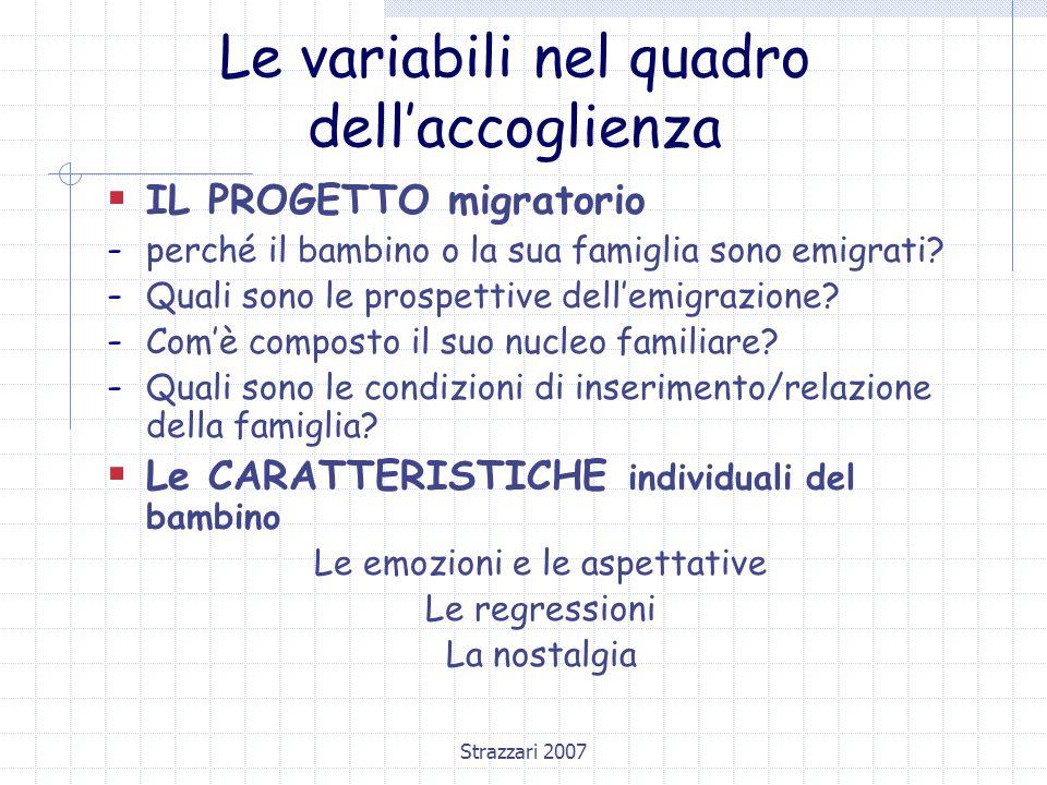 Strazzari 2007 Le variabili nel quadro dell'accoglienza  IL PROGETTO migratorio - perché il bambino o la sua famiglia sono emigrati? - Quali sono le