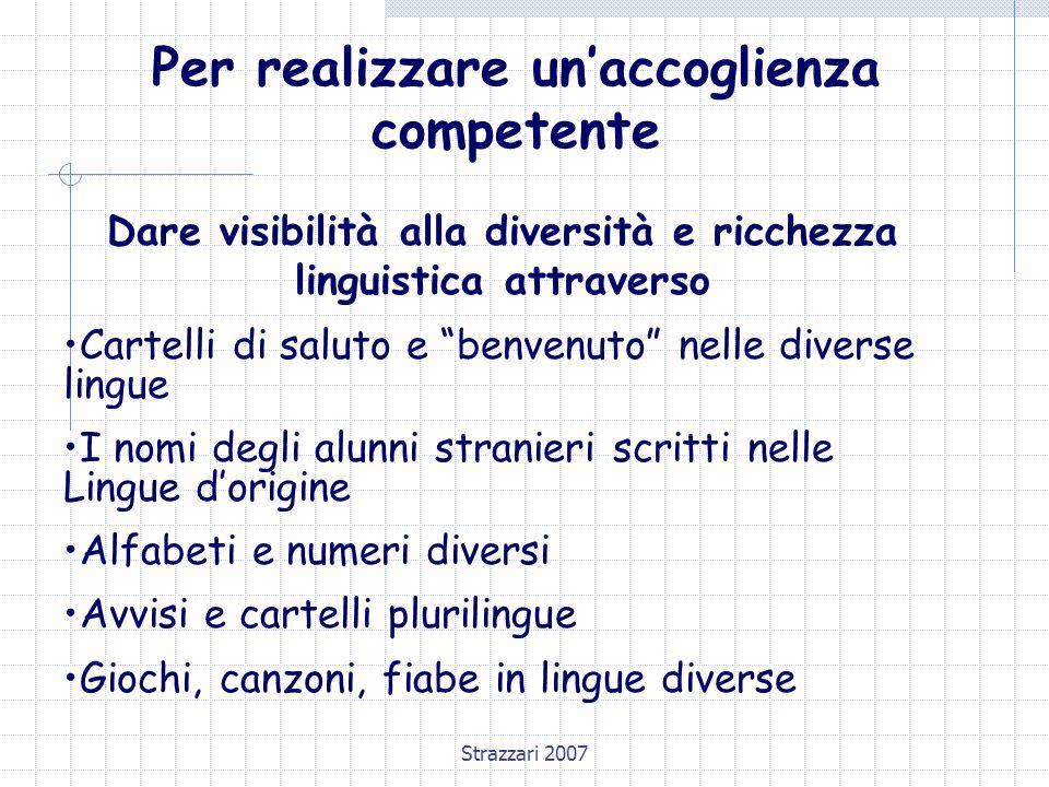 """Strazzari 2007 Per realizzare un'accoglienza competente Dare visibilità alla diversità e ricchezza linguistica attraverso Cartelli di saluto e """"benven"""