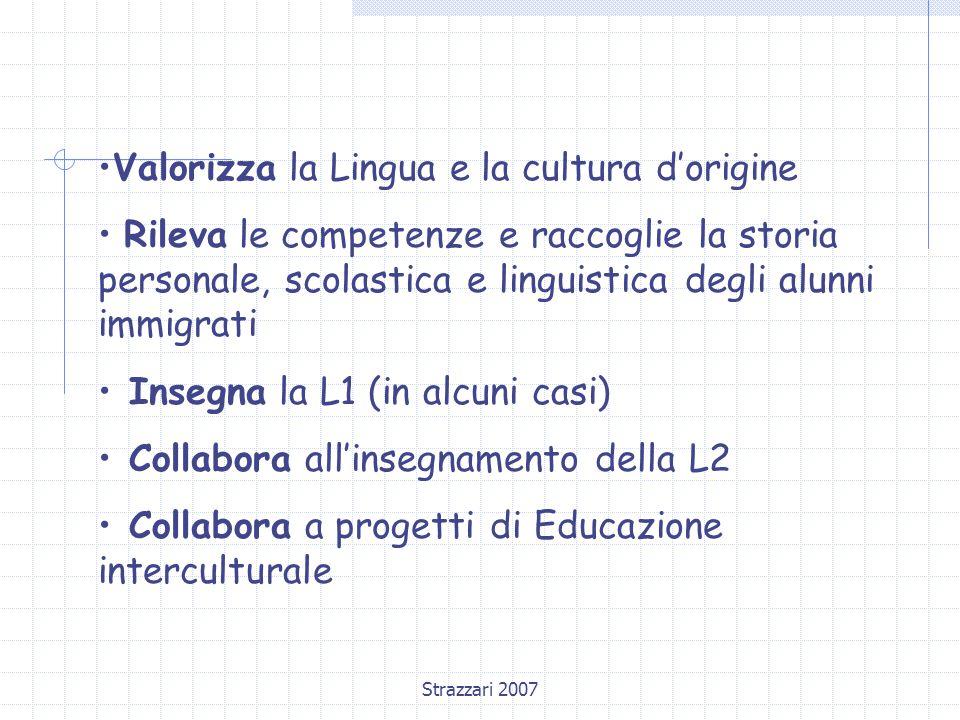 Strazzari 2007 Valorizza la Lingua e la cultura d'origine Rileva le competenze e raccoglie la storia personale, scolastica e linguistica degli alunni