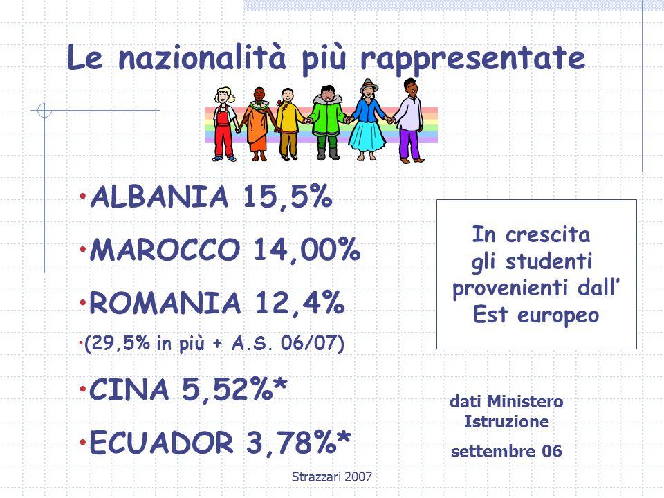 Strazzari 2007 Le nazionalità più rappresentate ALBANIA 15,5% MAROCCO 14,00% ROMANIA 12,4% (29,5% in più + A.S. 06/07) CINA 5,52%* ECUADOR 3,78%* In c