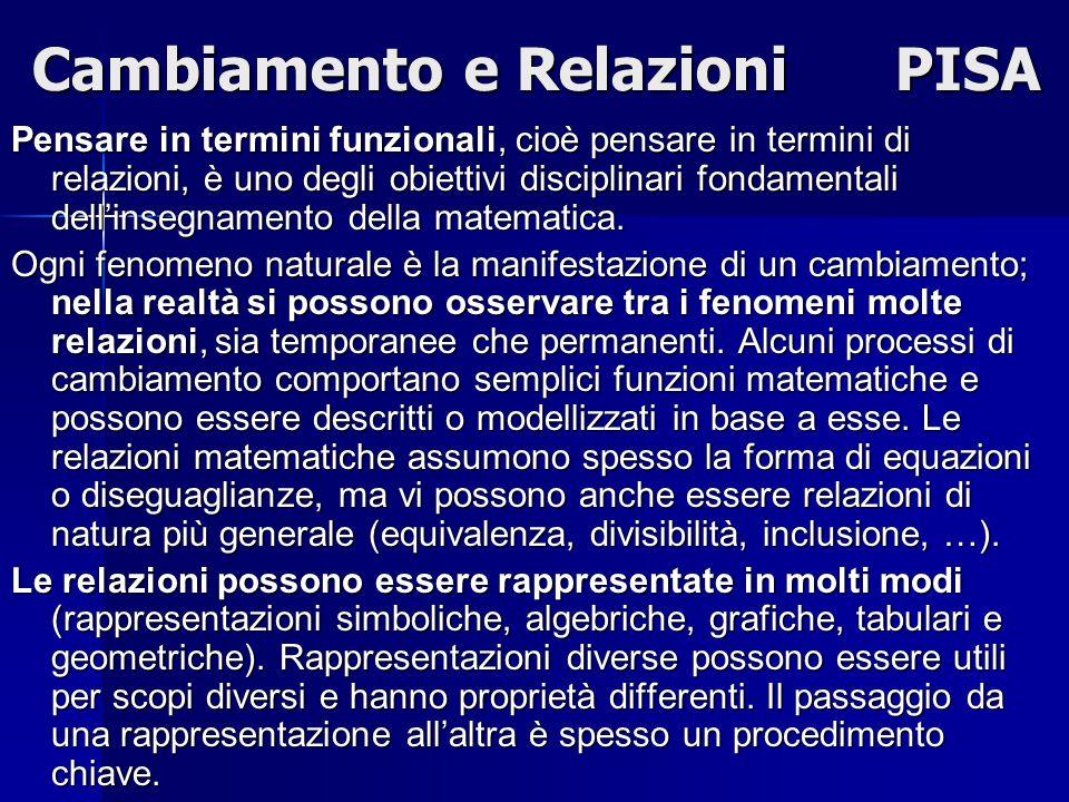 Cambiamento e Relazioni PISA Pensare in termini funzionali, cioè pensare in termini di relazioni, è uno degli obiettivi disciplinari fondamentali dell'insegnamento della matematica.