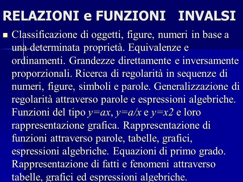 RELAZIONI e FUNZIONI INVALSI Classificazione di oggetti, figure, numeri in base a una determinata proprietà.