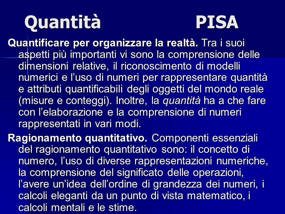 QuantitàPISA Quantificare per organizzare la realtà.