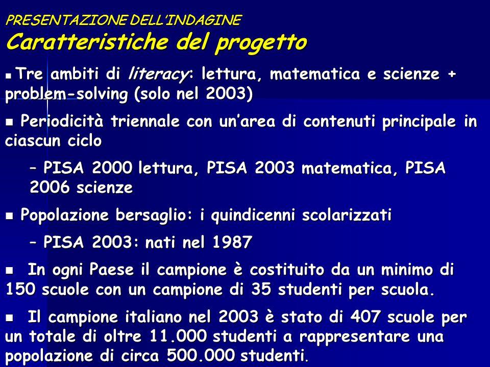 Strumenti: le prove cognitive del PISA 2003 Strumenti: le prove cognitive del PISA 2003 13 fascicoli di prove cognitive di 120 minuti ciascuno, assegnati agli studenti secondo uno schema di rotazione 13 fascicoli di prove cognitive di 120 minuti ciascuno, assegnati agli studenti secondo uno schema di rotazione – Ciascun fascicolo contiene principalmente prove di matematica e in alcuni fascicoli vi sono anche prove di lettura, scienze e problem solving.