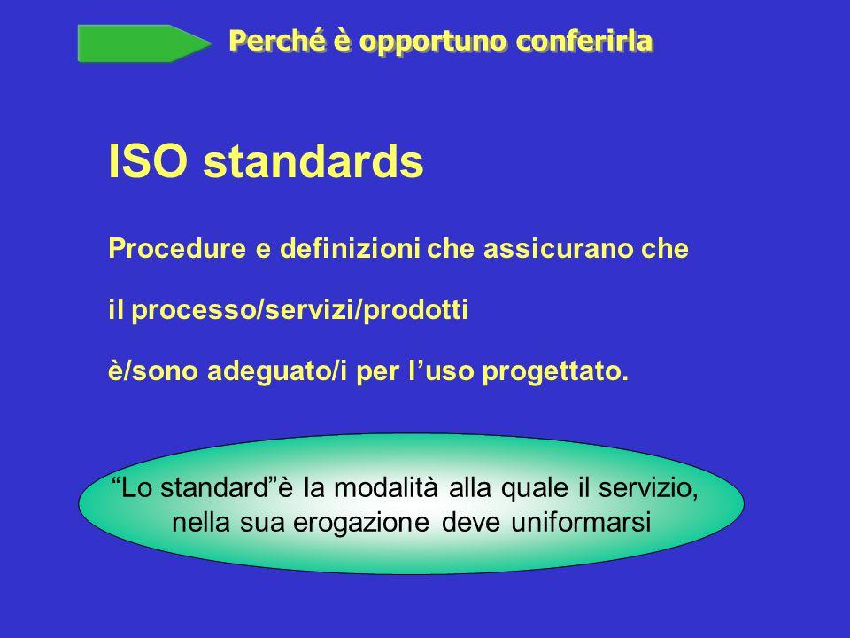 Perché è opportuno conferirla ISO standards Procedure e definizioni che assicurano che il processo/servizi/prodotti è/sono adeguato/i per l'uso progettato.
