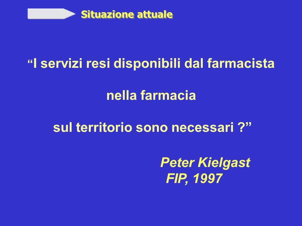 Situazione attuale I servizi resi disponibili dal farmacista nella farmacia sul territorio sono necessari Peter Kielgast FIP, 1997