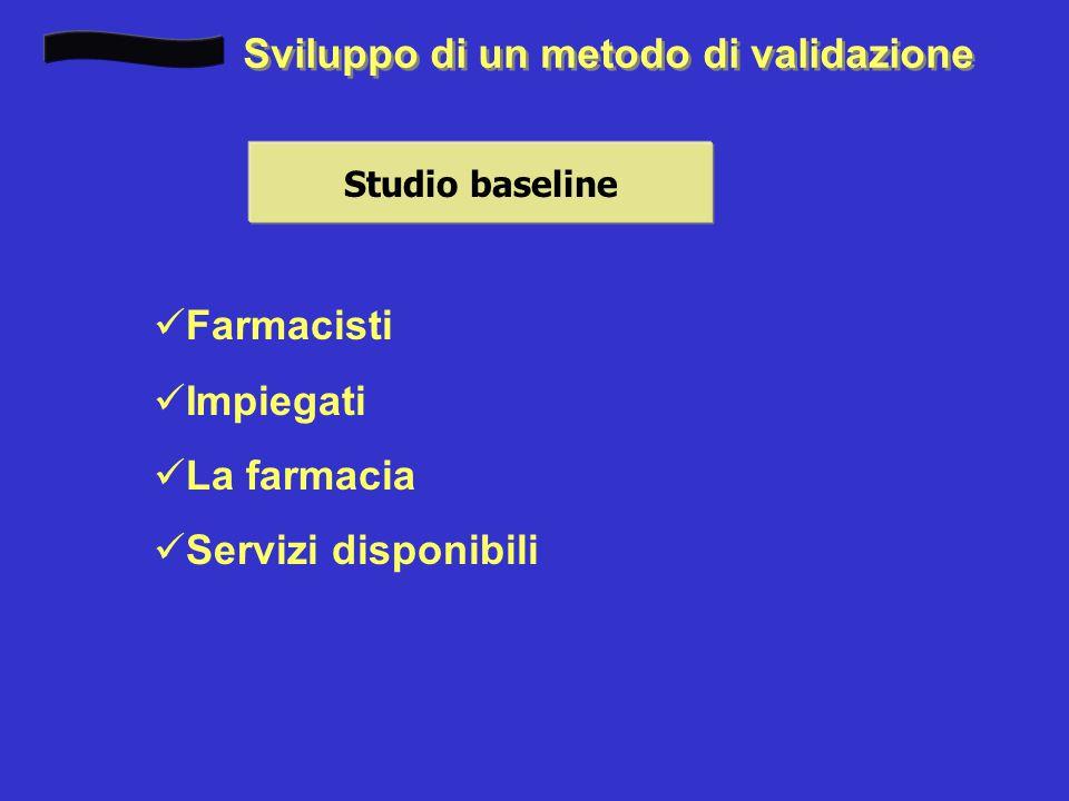 Sviluppo di un metodo di validazione Studio baseline Farmacisti Impiegati La farmacia Servizi disponibili