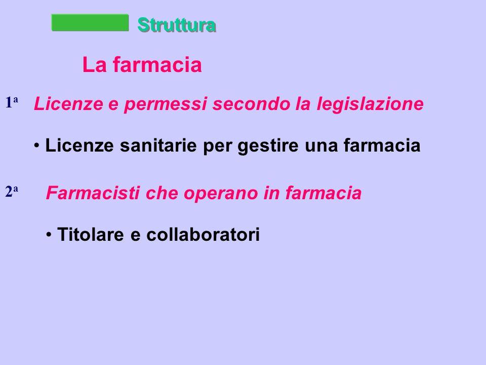 Struttura La farmacia Licenze e permessi secondo la legislazione Licenze sanitarie per gestire una farmacia Farmacisti che operano in farmacia Titolare e collaboratori 1a1a 2a2a