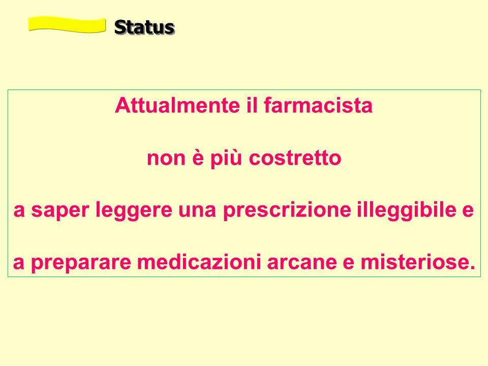 Attualmente il farmacista non è più costretto a saper leggere una prescrizione illeggibile e a preparare medicazioni arcane e misteriose.