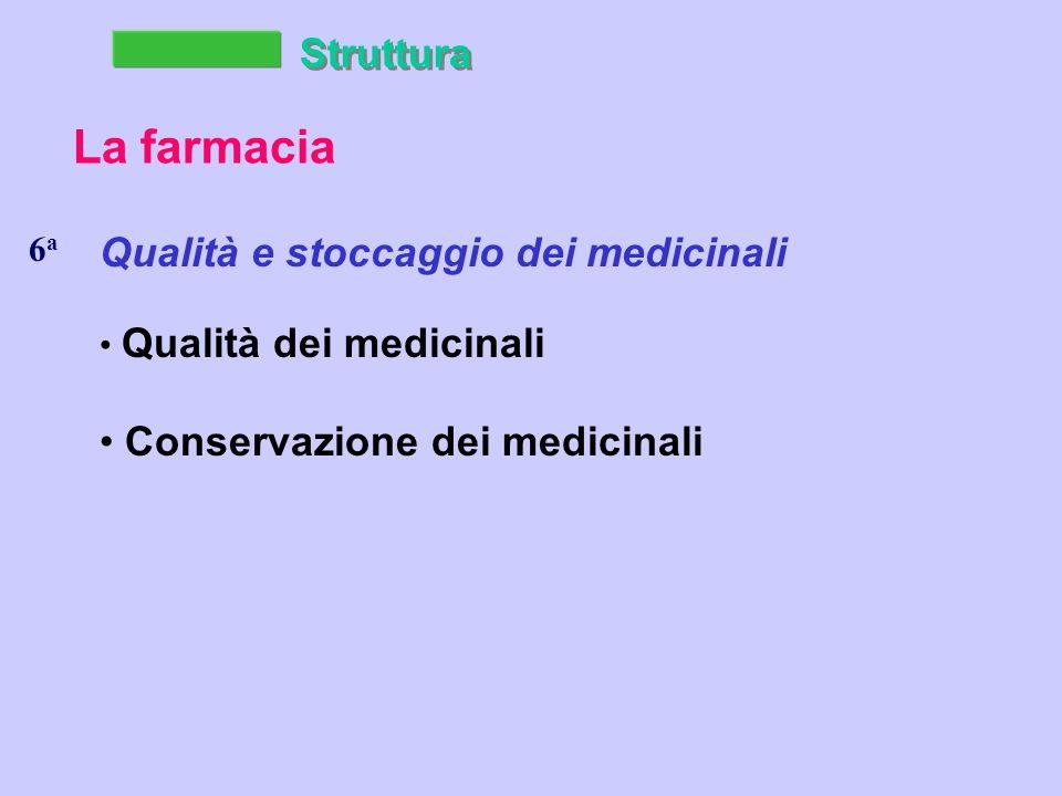 Struttura La farmacia Qualità e stoccaggio dei medicinali Qualità dei medicinali Conservazione dei medicinali 6a6a