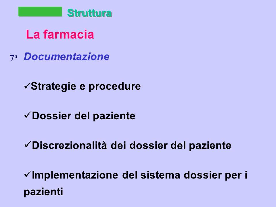 Struttura La farmacia Documentazione Strategie e procedure Dossier del paziente Discrezionalità dei dossier del paziente Implementazione del sistema dossier per i pazienti 7a7a
