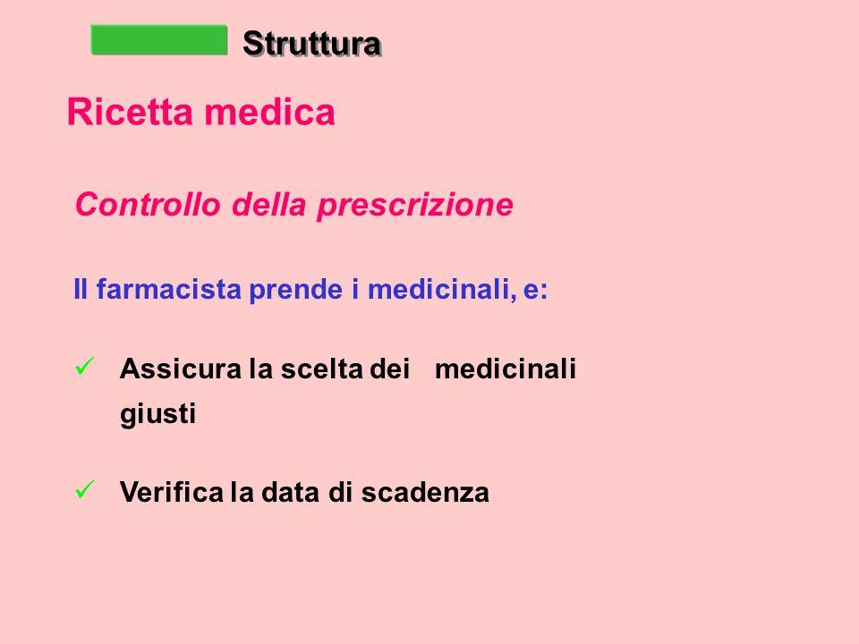 Struttura Ricetta medica Controllo della prescrizione Il farmacista prende i medicinali, e: Assicura la scelta dei medicinali giusti Verifica la data di scadenza