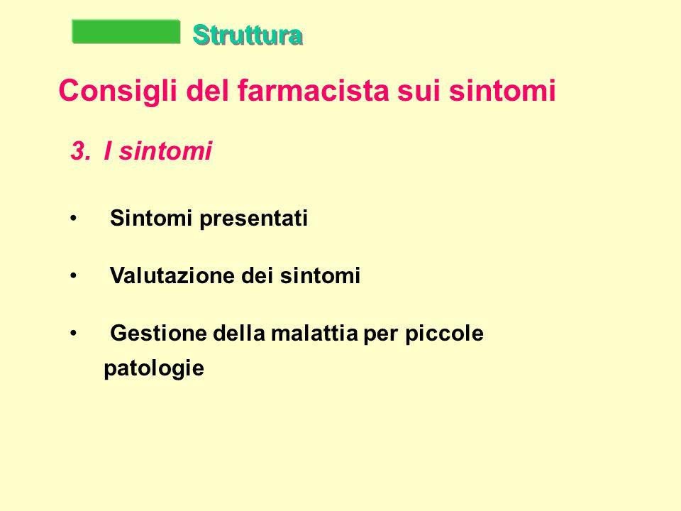 Struttura Consigli del farmacista sui sintomi 3.I sintomi Sintomi presentati Valutazione dei sintomi Gestione della malattia per piccole patologie