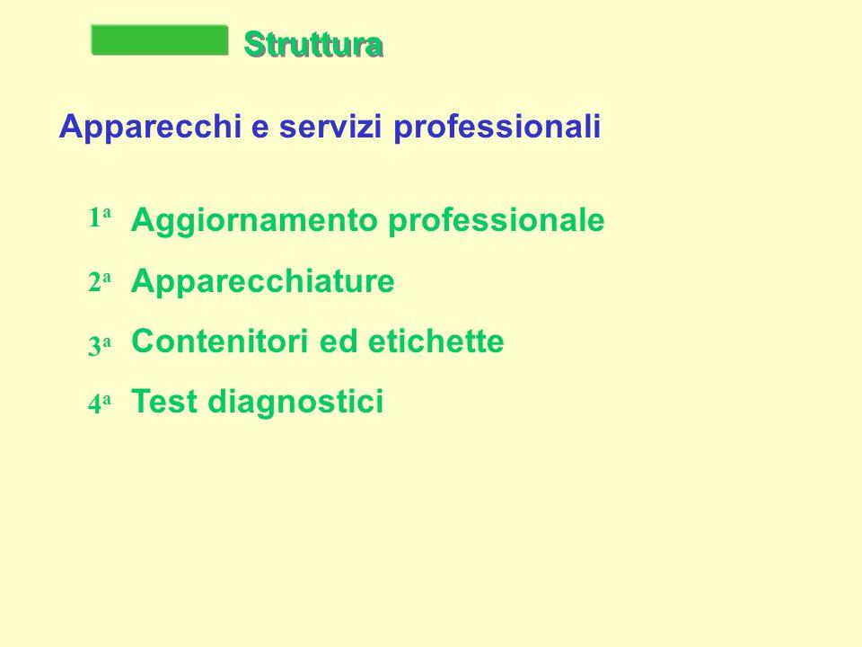 Struttura Apparecchi e servizi professionali Aggiornamento professionale Apparecchiature Contenitori ed etichette Test diagnostici 1a1a 2a2a 3a3a 4a4a