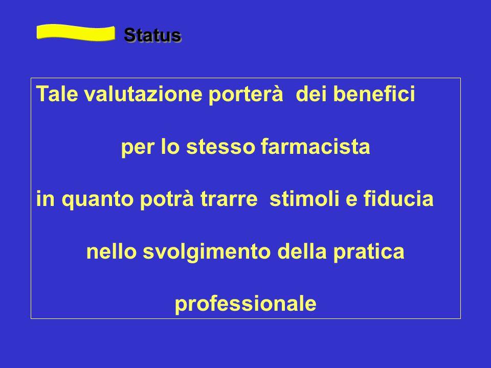 Status Tale valutazione porterà dei benefici per lo stesso farmacista in quanto potrà trarre stimoli e fiducia nello svolgimento della pratica professionale