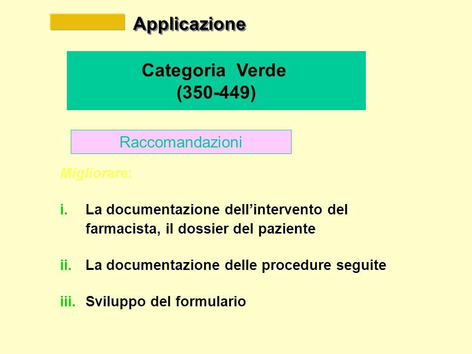 Applicazione Categoria Verde (350-449) Raccomandazioni Migliorare: i.La documentazione dell'intervento del farmacista, il dossier del paziente ii.La documentazione delle procedure seguite iii.Sviluppo del formulario