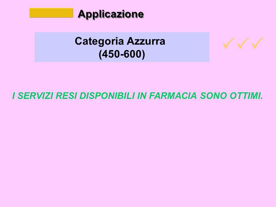 Applicazione Categoria Azzurra (450-600)  I SERVIZI RESI DISPONIBILI IN FARMACIA SONO OTTIMI.