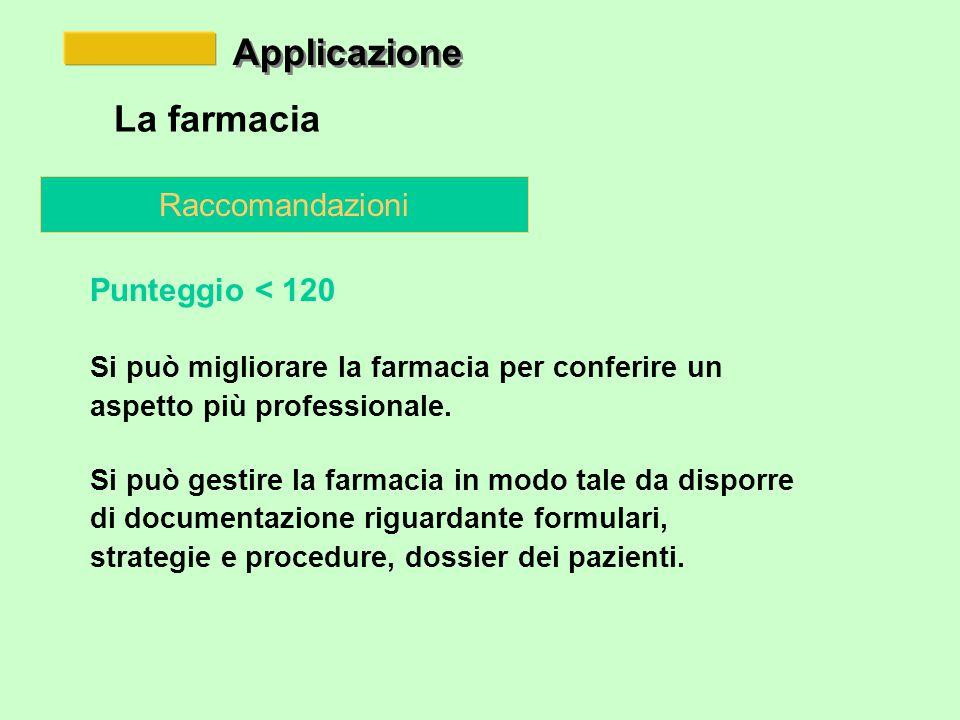Applicazione Raccomandazioni La farmacia Punteggio < 120 Si può migliorare la farmacia per conferire un aspetto più professionale.