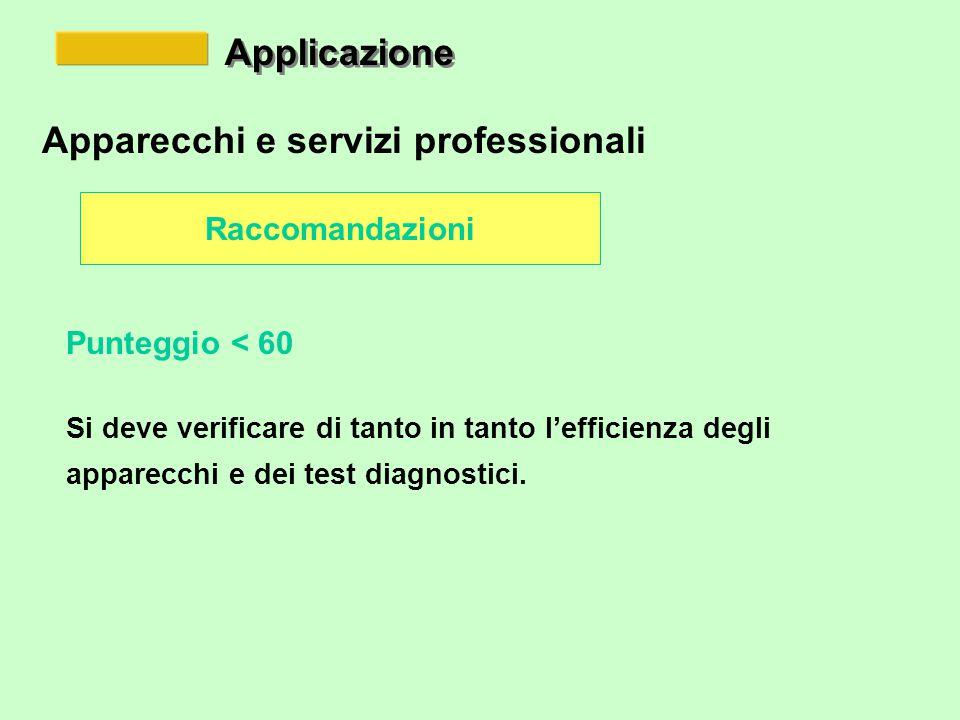 Applicazione Apparecchi e servizi professionali Raccomandazioni Punteggio < 60 Si deve verificare di tanto in tanto l'efficienza degli apparecchi e dei test diagnostici.