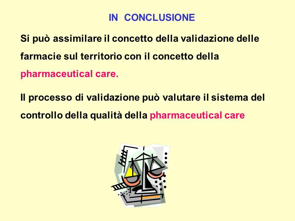 Si può assimilare il concetto della validazione delle farmacie sul territorio con il concetto della pharmaceutical care.