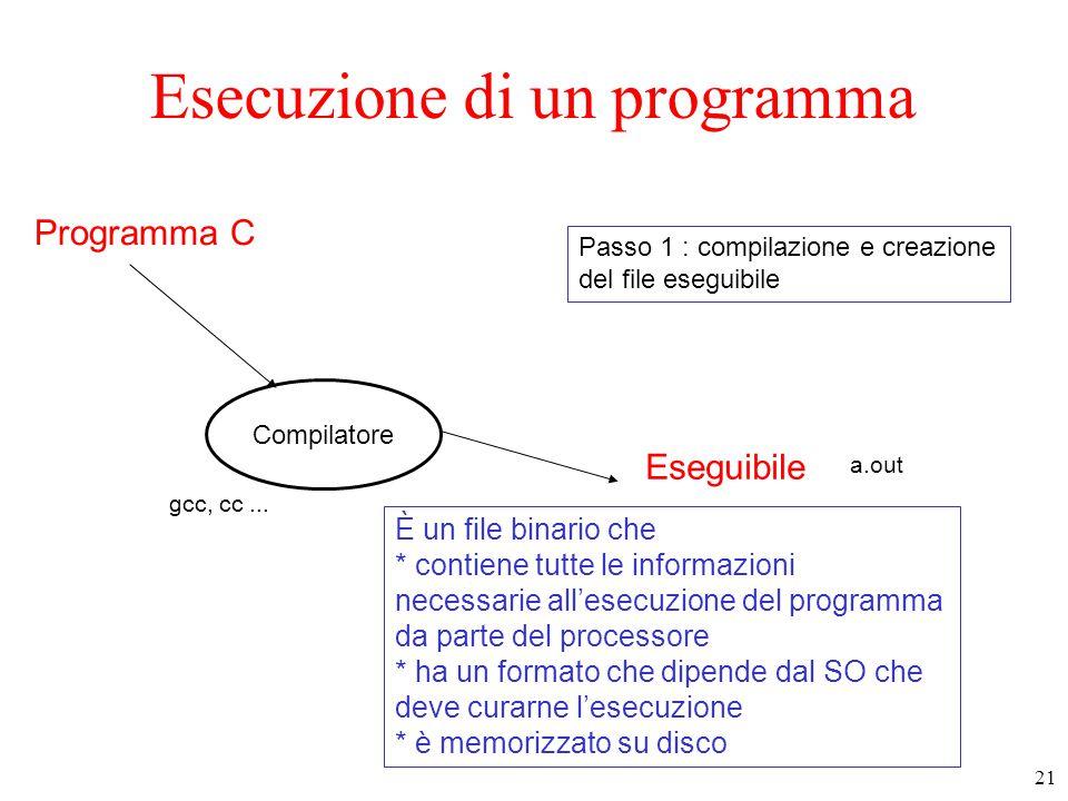 21 Esecuzione di un programma Programma C Compilatore Eseguibile È un file binario che * contiene tutte le informazioni necessarie all'esecuzione del programma da parte del processore * ha un formato che dipende dal SO che deve curarne l'esecuzione * è memorizzato su disco Passo 1 : compilazione e creazione del file eseguibile gcc, cc...