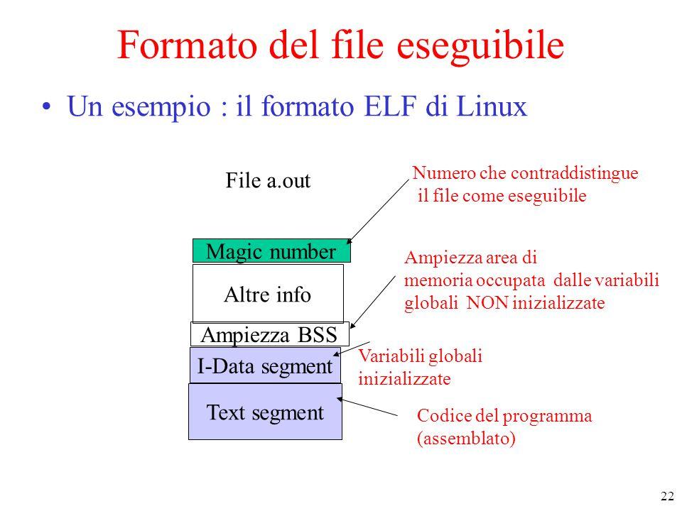 22 Text segment I-Data segment Ampiezza BSS Altre info Magic number File a.out Variabili globali inizializzate Ampiezza area di memoria occupata dalle variabili globali NON inizializzate Numero che contraddistingue il file come eseguibile Codice del programma (assemblato) Formato del file eseguibile Un esempio : il formato ELF di Linux