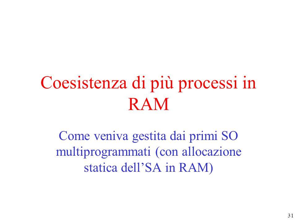 31 Coesistenza di più processi in RAM Come veniva gestita dai primi SO multiprogrammati (con allocazione statica dell'SA in RAM)
