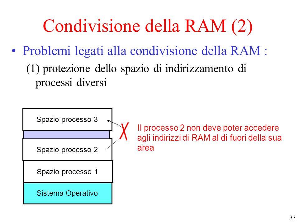 33 Condivisione della RAM (2) Problemi legati alla condivisione della RAM : (1) protezione dello spazio di indirizzamento di processi diversi Sistema Operativo Spazio processo 1 Spazio processo 2 Spazio processo 3 Il processo 2 non deve poter accedere agli indirizzi di RAM al di fuori della sua area