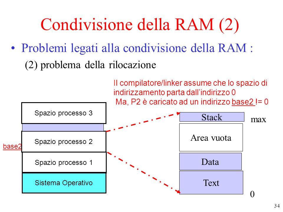 34 Condivisione della RAM (2) Problemi legati alla condivisione della RAM : (2) problema della rilocazione Sistema Operativo Spazio processo 1 Spazio processo 2 Spazio processo 3 Il compilatore/linker assume che lo spazio di indirizzamento parta dall'indirizzo 0 Ma, P2 è caricato ad un indirizzo base2 != 0 base2 Text Stack Area vuota 0 Data max