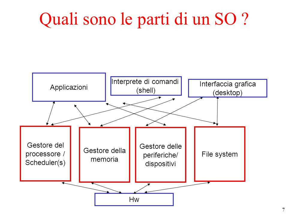 7 Gestore del processore / Scheduler(s) Gestore della memoria File system Gestore delle periferiche/ dispositivi Interprete di comandi (shell) Applicazioni Hw Interfaccia grafica (desktop) Quali sono le parti di un SO ?
