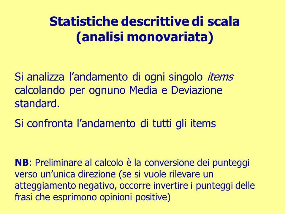 Statistiche descrittive di scala (analisi monovariata) Si analizza l'andamento di ogni singolo items calcolando per ognuno Media e Deviazione standard