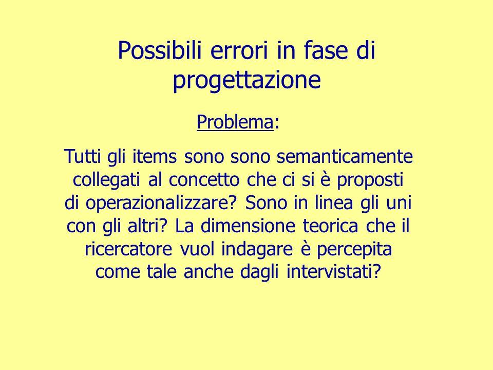 Possibili errori in fase di progettazione Problema: Tutti gli items sono sono semanticamente collegati al concetto che ci si è proposti di operazional