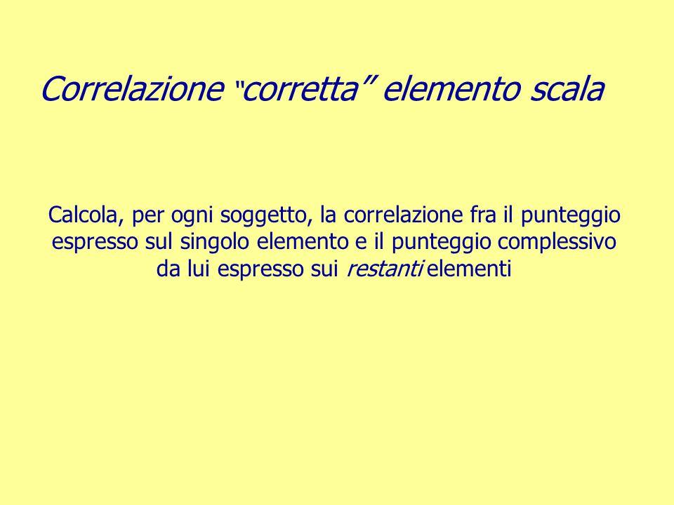 """Correlazione """" corretta"""" elemento scala Calcola, per ogni soggetto, la correlazione fra il punteggio espresso sul singolo elemento e il punteggio comp"""