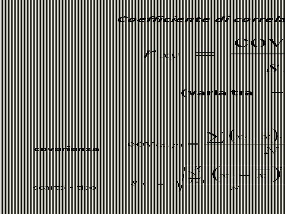 Coefficiente alfa (o alfa di Cronbach)