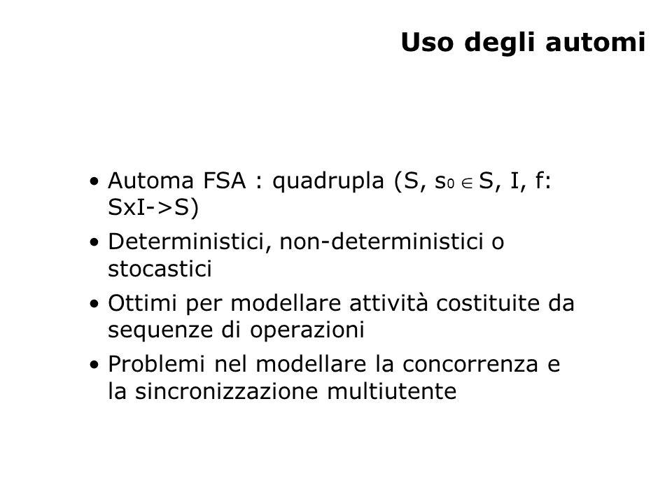 Uso degli automi Automa FSA : quadrupla (S, s 0   S, I, f: SxI->S) Deterministici, non-deterministici o stocastici Ottimi per modellare attività cos