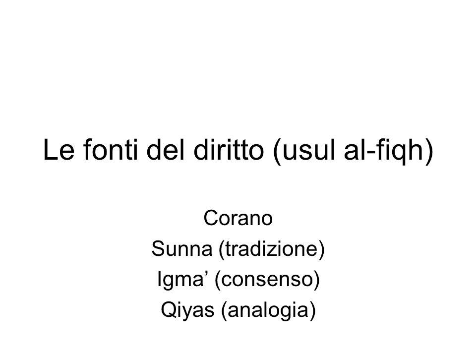 Le fonti del diritto (usul al-fiqh) Corano Sunna (tradizione) Igma' (consenso) Qiyas (analogia)