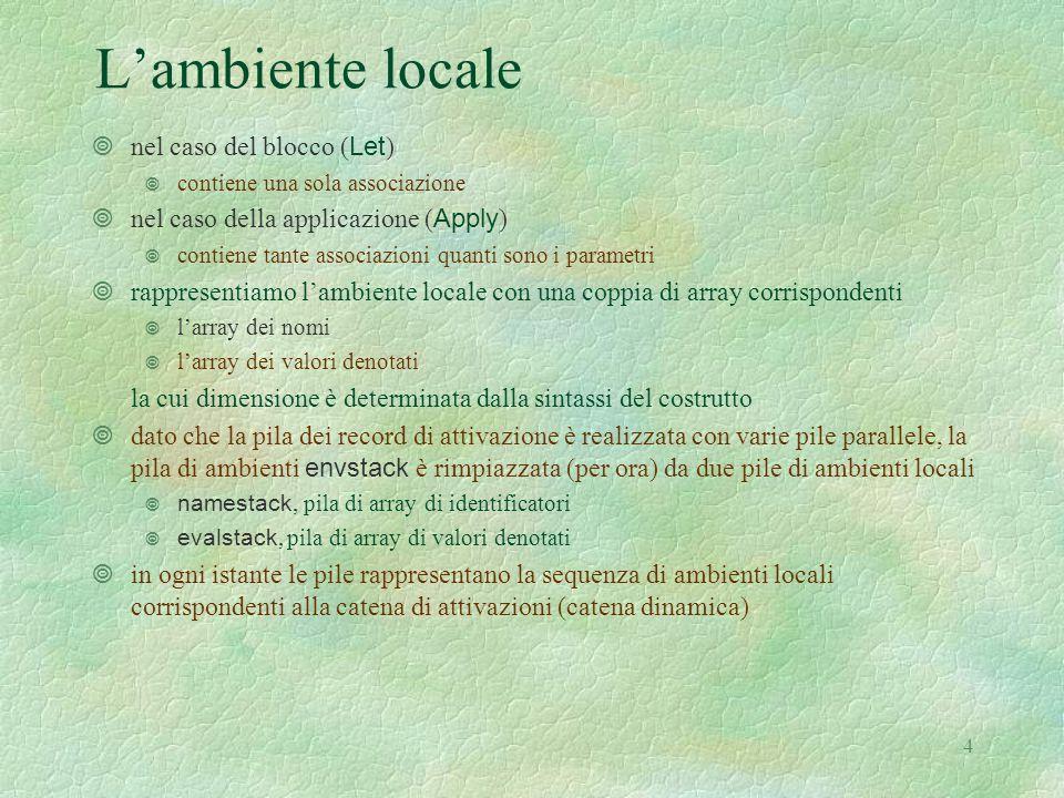 5 E l'ambiente non locale.