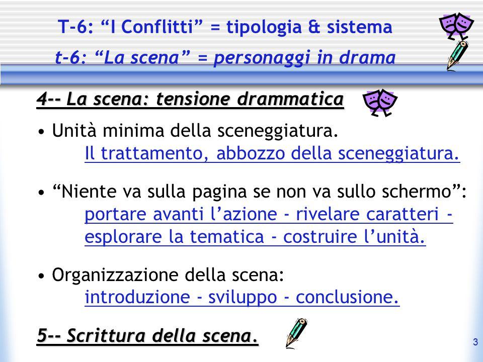 """3 T-6: """"I Conflitti"""" = tipologia & sistema t-6: """"La scena"""" = personaggi in drama 4-- La scena: tensione drammatica Unità minima della sceneggiatura. I"""