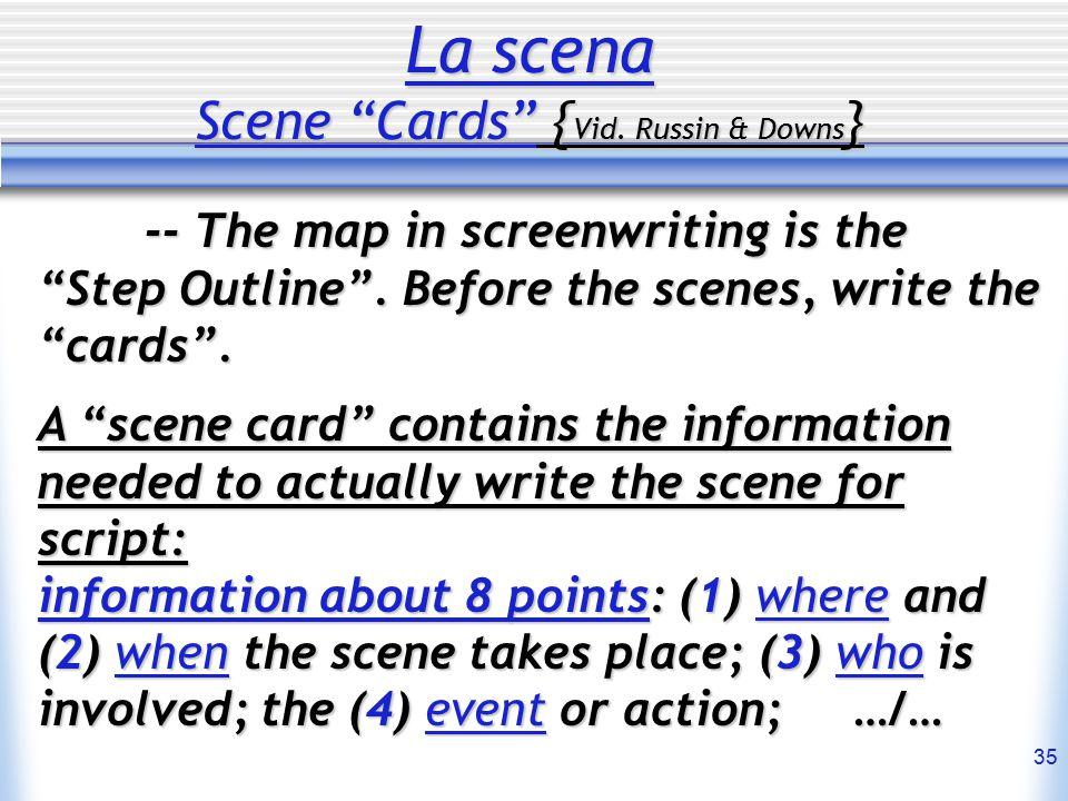 35 La scena Scene Cards { Vid.