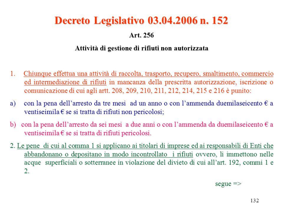 131 Abbandono di rifiuti Abbandono di rifiuti Articolo 255 1) Fatto salvo quanto disposto dall'art. 256, comma 2, chiunque in violazione dei divieti d