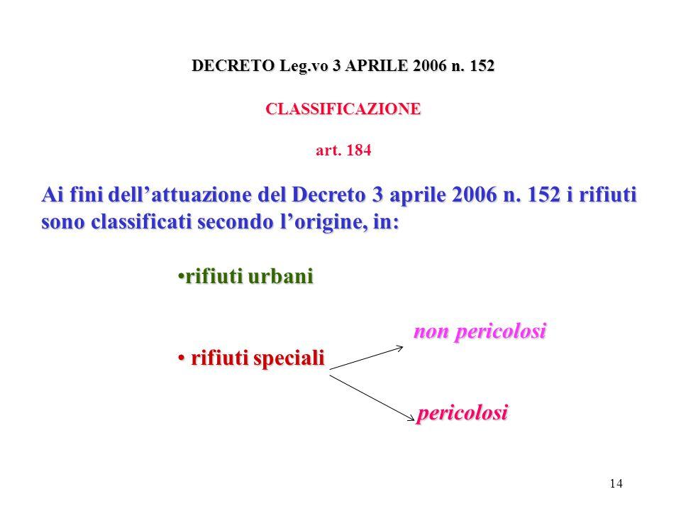 13 DECRETO Leg.vo 3 APRILE 2006 n. 152 Parte III^ Art. 112 Utilizzazione agronomica Fermo restando quanto previsto dall'art. 92 per le zone vulnerabil