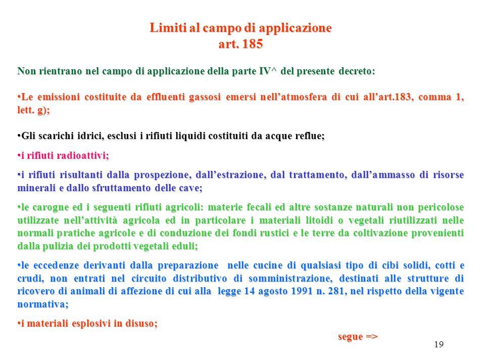 18 MODALITA' DI CLASSIFICAZIONE DEI RIFIUTI Un rifiuto viene classificato con un gruppo di sei numeri divisi per coppie di due cifre; es. 01.03.06. Op