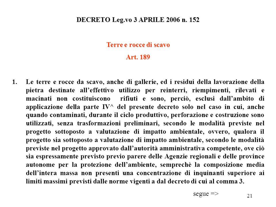 20 DECRETO Leg.vo 3 APRILE 2006 n. 152 i materiali vegetali non contaminati da inquinanti provenienti da alvei di scolo ed irrigui, utilizzati tal qua